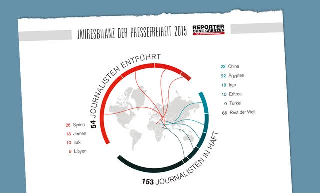 Infografik zur ROG-Jahresbilanz 2015.